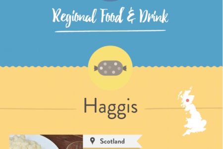 Food Tour Of The UK Infographic