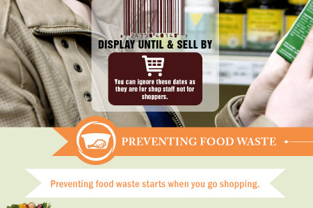 Food Waste – An Info-graphic  Infographic