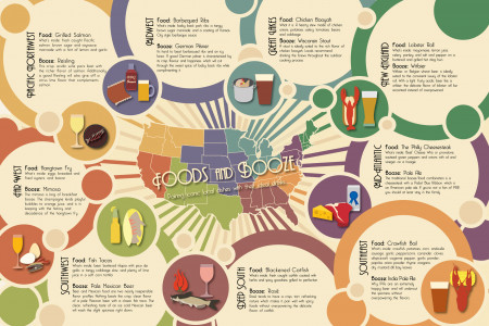Foods and Booze Infographic