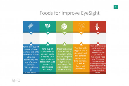Foods for improve EyeSight Infographic