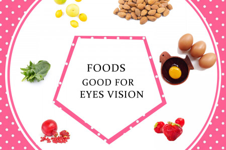 Foods That are Good for Eyes Vision - Coolwinks.com Infographic