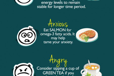 Foods to Beat the Bad Mood! Infographic