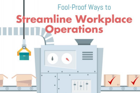 Fool-Proof Ways to Streamline Workplace Operations Infographic