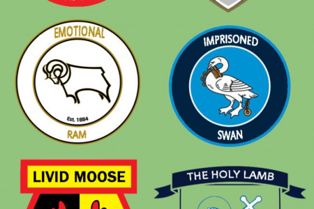 Football Badges Made Literal Infographic