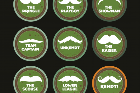 Football Moustaches Infographic