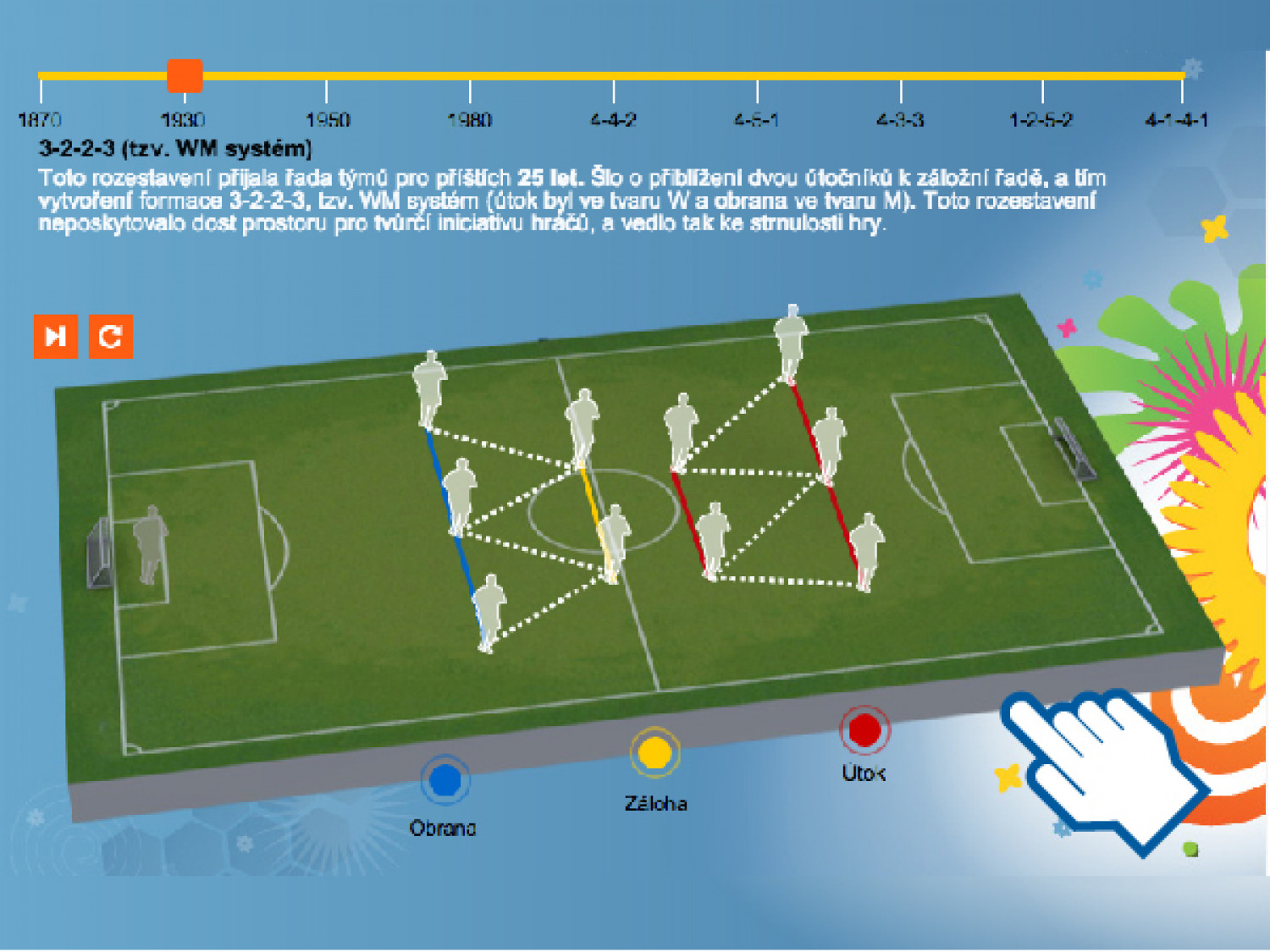 Football Tactics Infographic