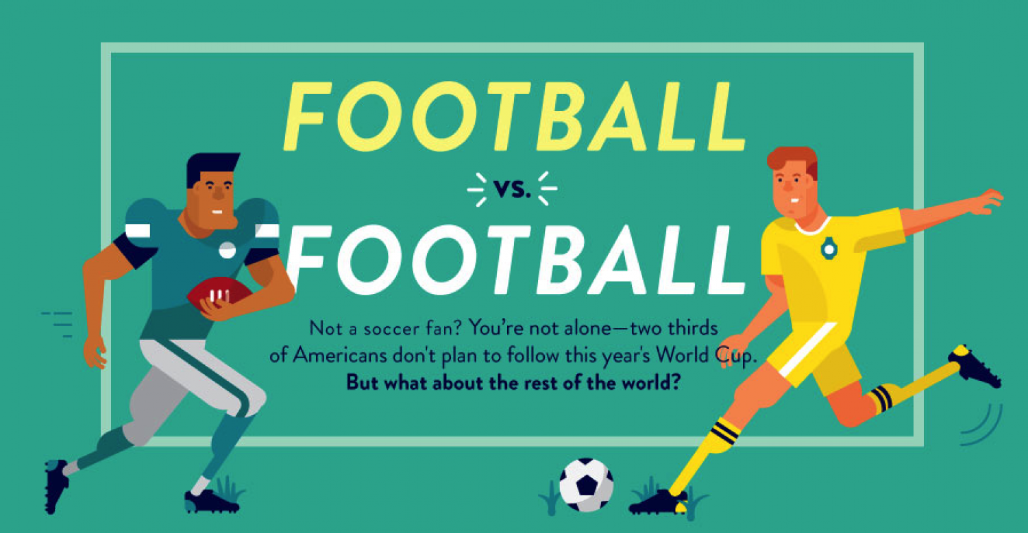 Football vs. Football Infographic