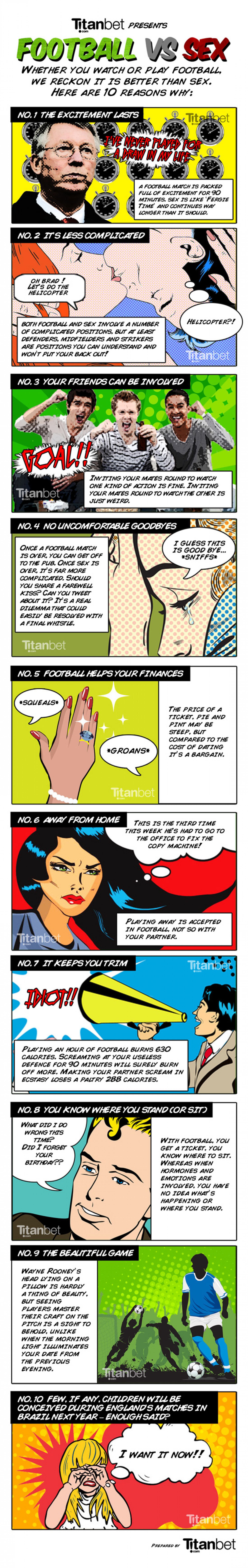 Football VS Sex Infographic