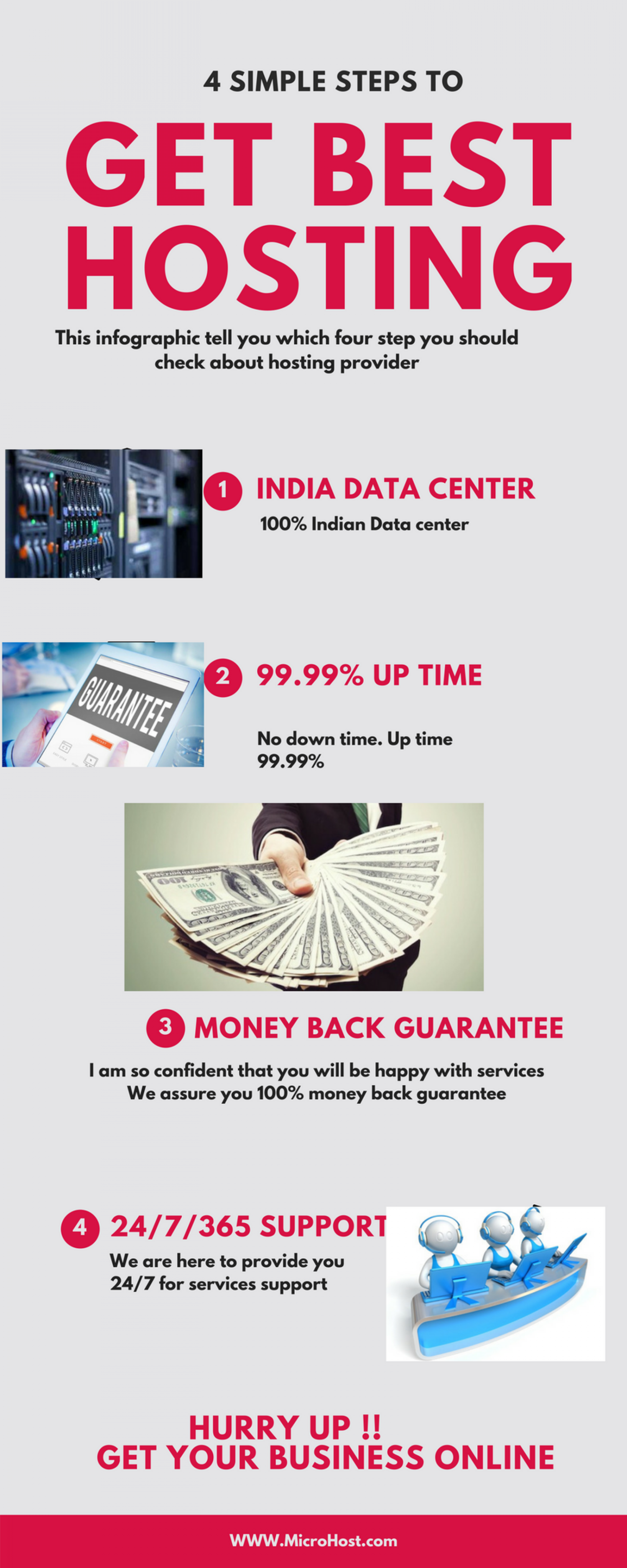 For Simple Step To Get Web Hosting Infographic