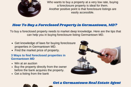Foreclosed Properties Buying Guide Infographic