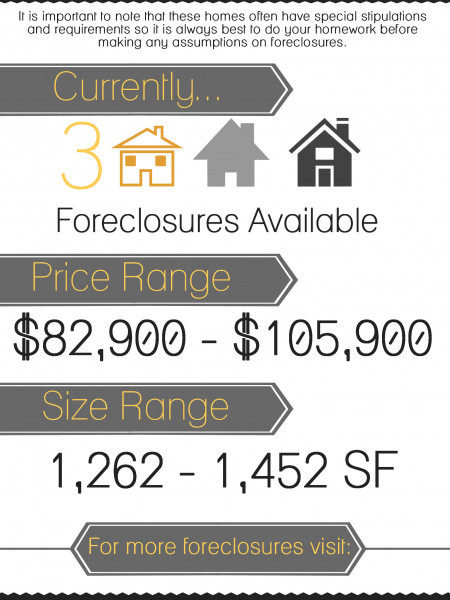 Foreclosures in Byron GA for June 2014 Infographic