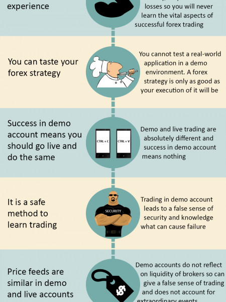 Forex Demo Account: Myths and facts Infographic