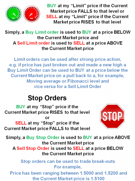 #Forex #Guide - Forex Order Types Infographic