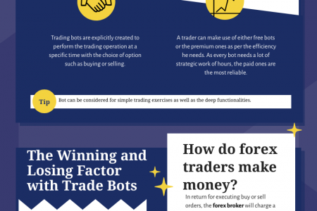 Forex Trading – Get To the Mechanism of Automation Infographic