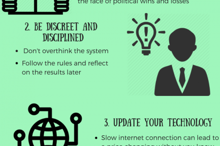 Forex Trading Tips For Beginners Infographic