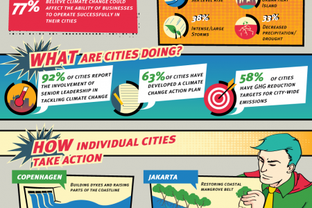 Forget Superheroes Infographic