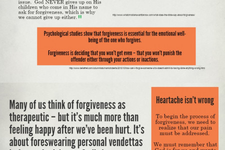 Forgiveness   It will transform you and your relationships Infographic