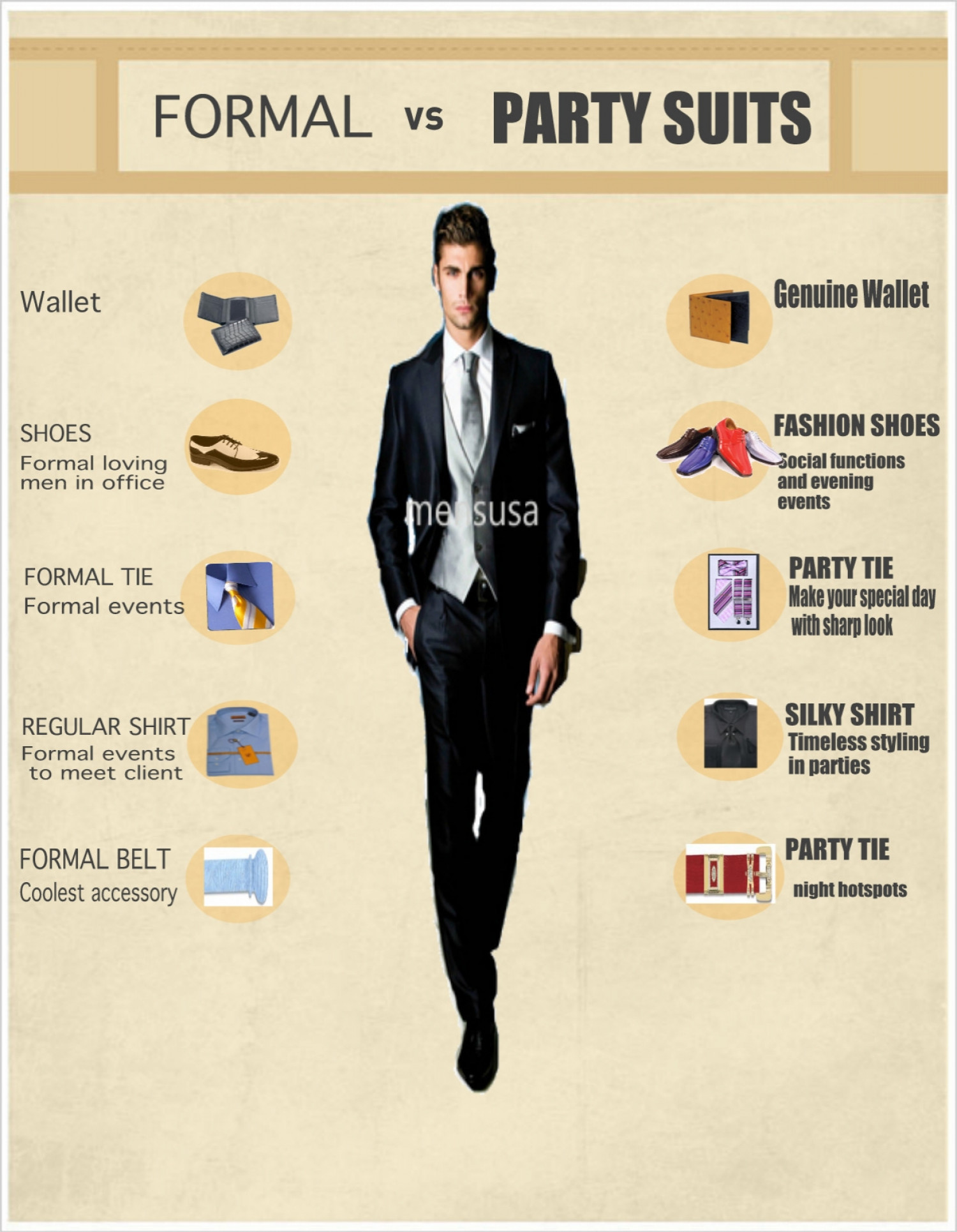 Formal vs party suits from mensusa Infographic