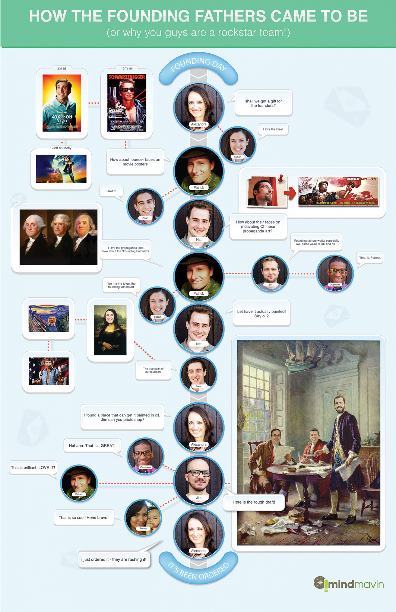 Founding Fathers Present Infographic