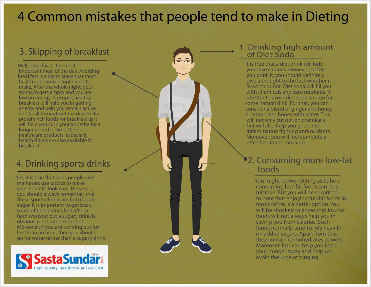 Four Common Mistakes People Make in Dieting Infographic