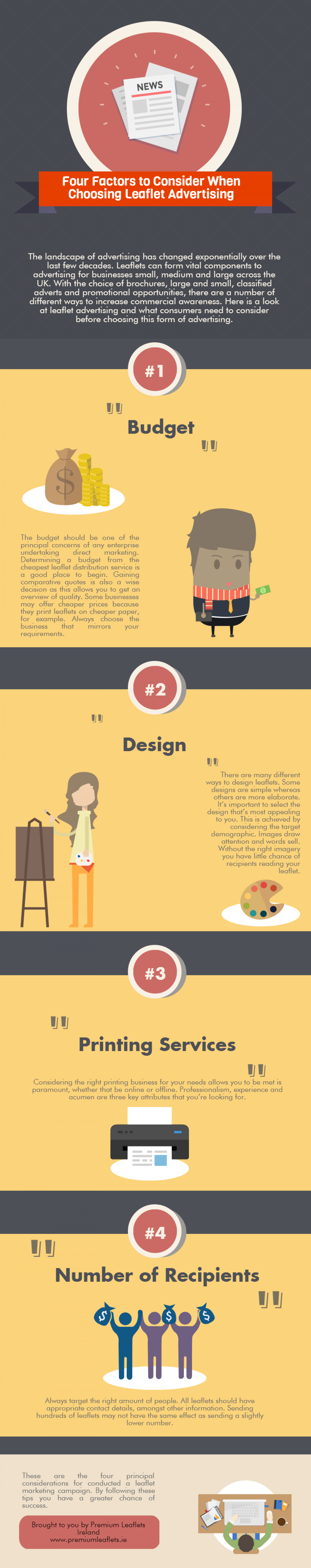 Print advertising infographic