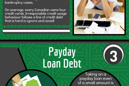Four most common debts that lead to bankruptcy Infographic