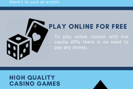 Four Reasons You Should Play Online Casino Games Infographic