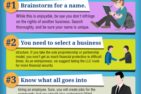 Four Tips Before You Start a Business Infographic