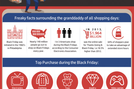 Freaky Facts about Black Friday!! Infographic