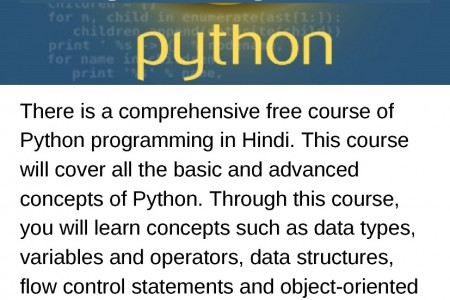 Free Course of Python Programming in Hindi Infographic