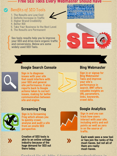 Free SEO Tools Every Webmaster Should Have Infographic
