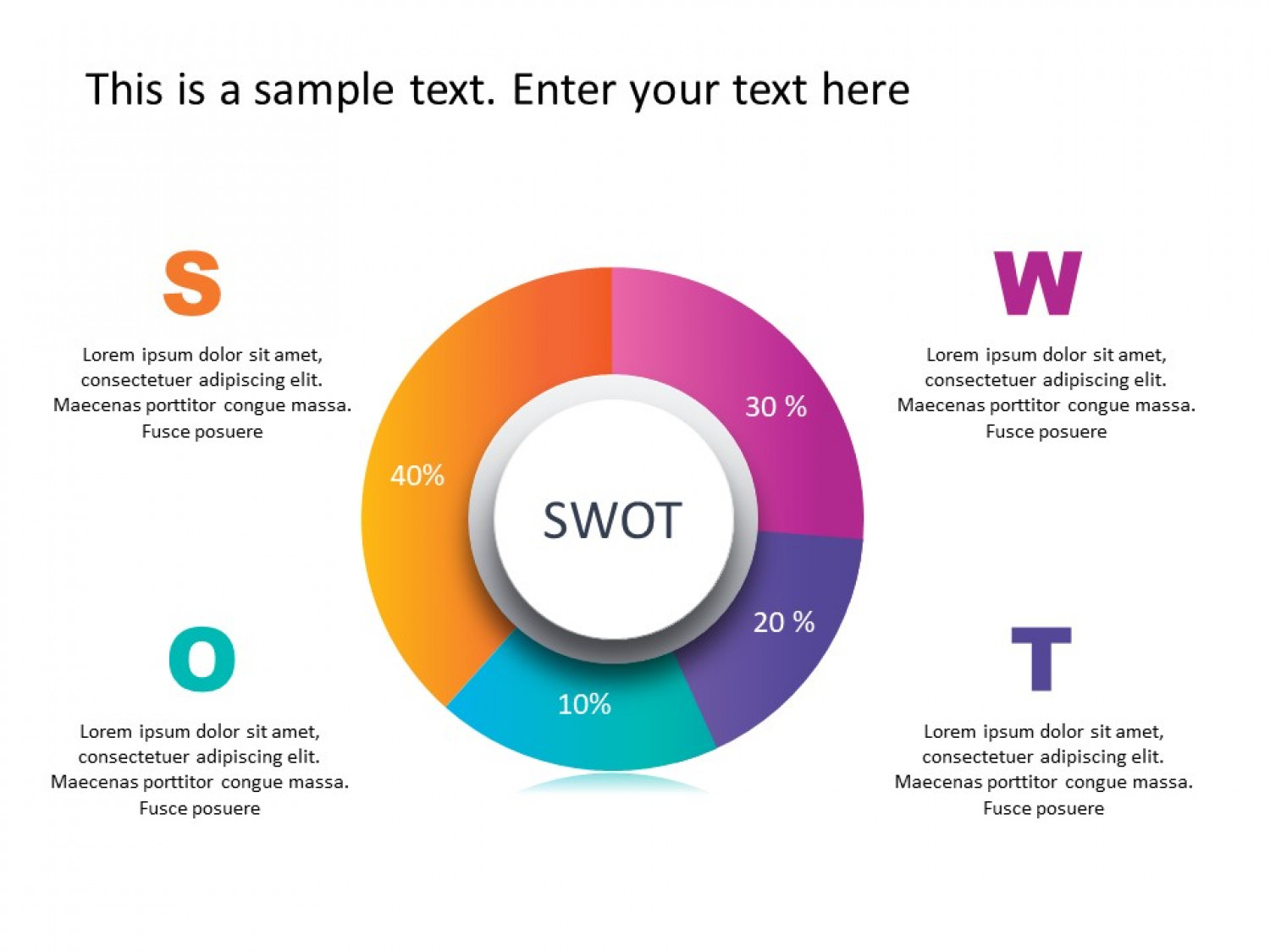 Free SWOT Analysis Template Infographic