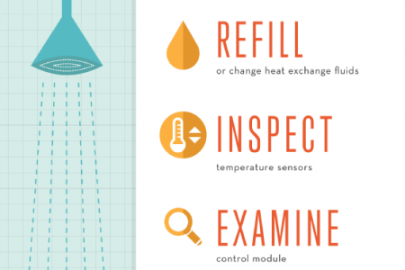 Freeze Warning! Prepping Solar Systems for Winter  Infographic