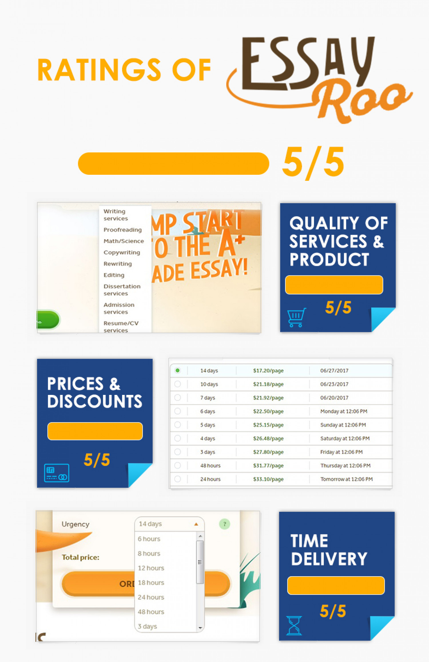 Fresh infographic about fresh writing service Essayroo from Paper Writing Reviews website! Infographic