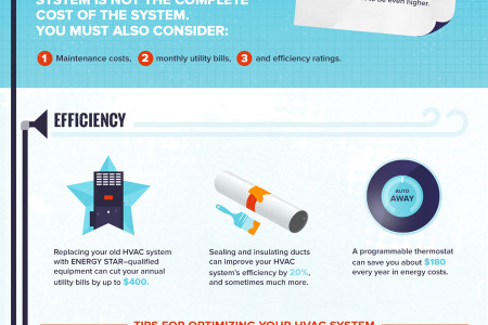 Fresh-Air Flow: All About HVAC Systems  Infographic