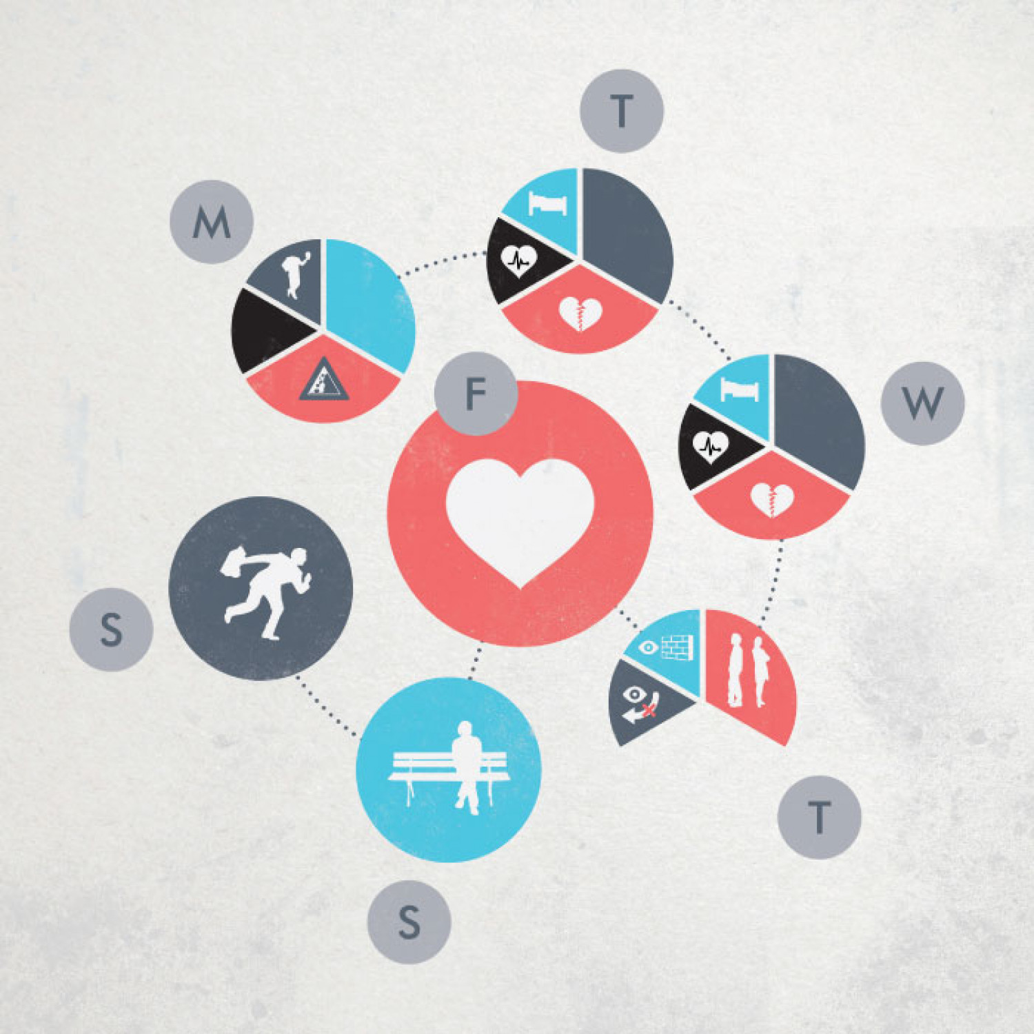 Friday, I'm in love Infographic
