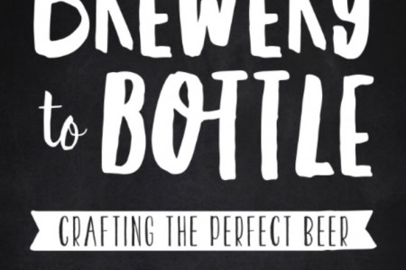 From Brewery To Bottle Infographic