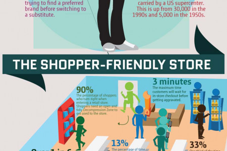 From Browsers to Buyers Infographic