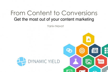 From Content to Conversions: Get the most out of your content marketing Infographic
