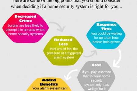 From Cottage To Castle About Home Security Infographic