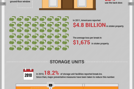 From Lock Pickers to Safe Crackers - How to Prevent Theft Infographic