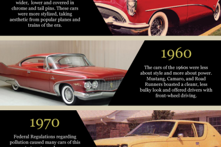 From Vintage to Luxury - Cars throughout the Ages Infographic