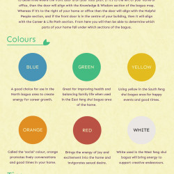 From ying to yang the basics of feng shui for Basic feng shui principles