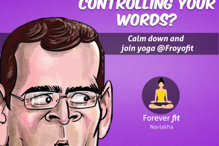 Froyofit-yoga Infographic