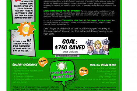 Frugal Living Handbook Chapter 3 Infographic