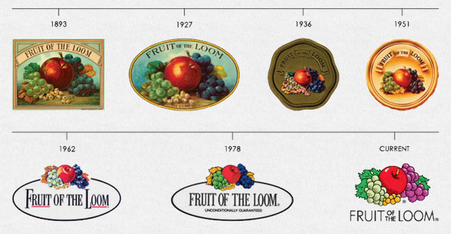 fruit of the loom logo history. Black Bedroom Furniture Sets. Home Design Ideas