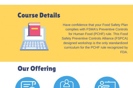 FSMA PCQI Traning  Course Infographic