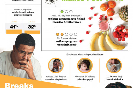 Fueling Office Culture: The Future Of Work (And Coffee) Infographic