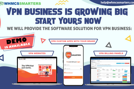 FULLY AUTOMATED VPN SOFTWARE SOLUTION AND VPN APPS FOR VPN BUSINESS Infographic