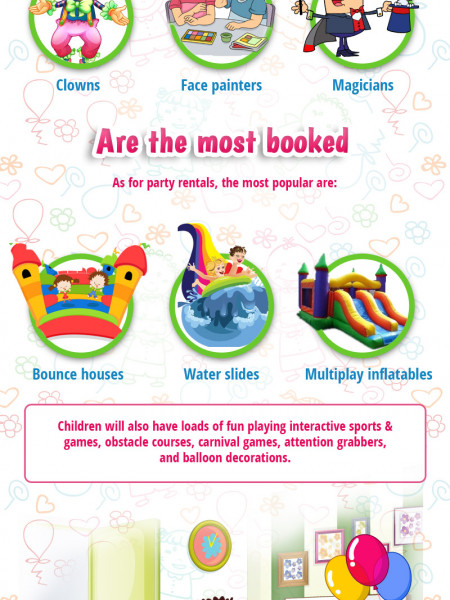 5 Foolproof Ways to Entertain Kids at a Party Infographic